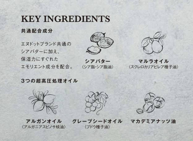 N. シアミルク 説明資料