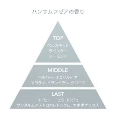 Moii(モイ) クリーム グローリーゼア 香りピラミッド