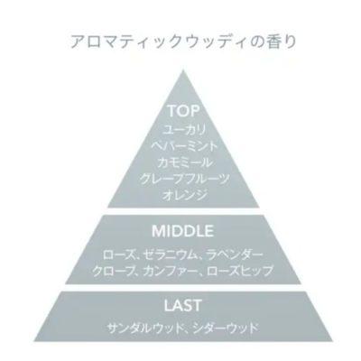 Moii(モイ) バーム ウォークインフォレスト 香りピラミッド