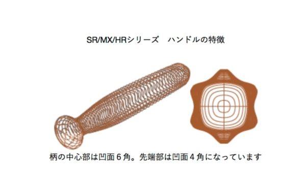 ロールブラシ 立体ハンドル