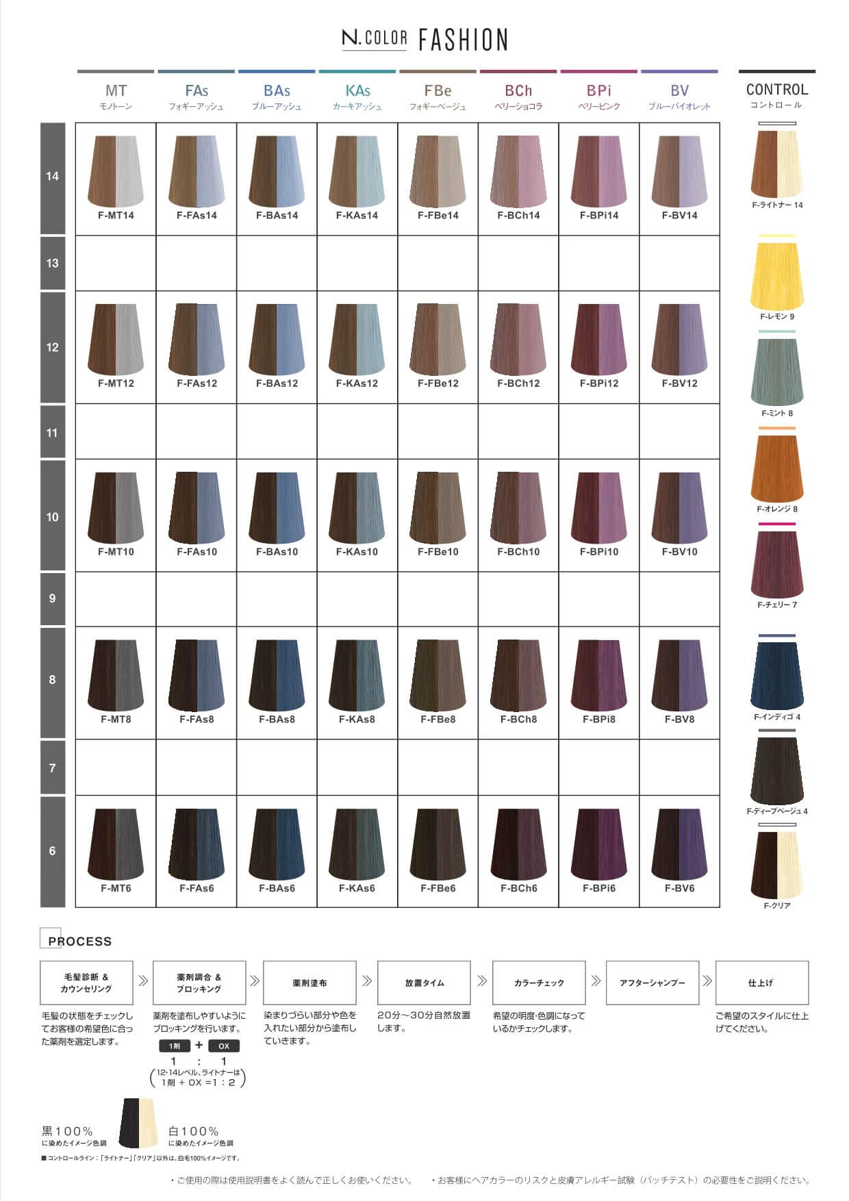 N.color-chart-fashon