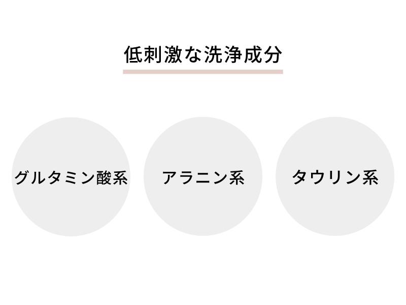3つの低刺激な洗浄成分