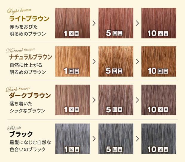利尻カラーシャンプー バリエーション 色の変化